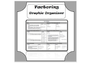 Factoring Graphic Organizer