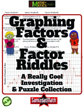 Factoring, Graphing Factors and Solving Factoring Riddles