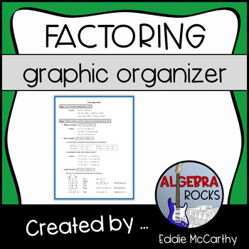 Factoring Guide (Graphic Organizer with Examples)