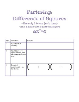 Factoring Guide: a=1, difference of squares, and a≠1