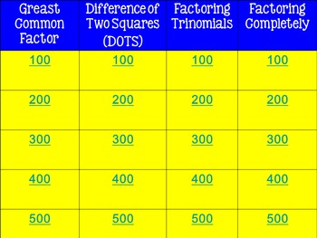 Factoring Jeopardy Game & Board