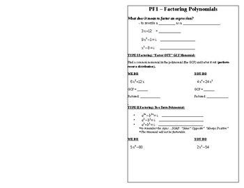 Factoring Polynomials Foldable Notes- Algebra 2