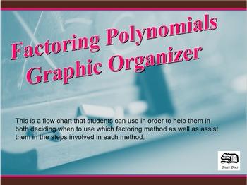 Factoring Polynomials (Graphic Organizer)