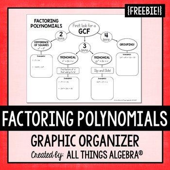 Factoring Polynomials Graphic Organizer by All Things ...