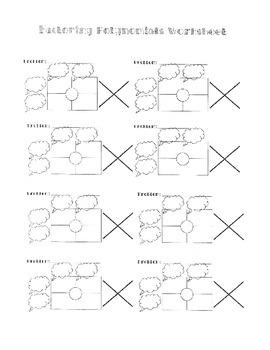 Factoring Polynomials Graphic Organizer Worksheet
