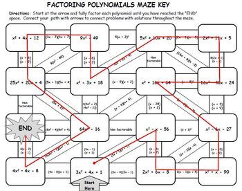 Factoring Polynomials Maze Activity By Manipulating Math Minds Tpt