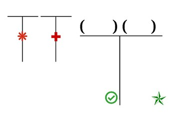Factoring Quadratics Template