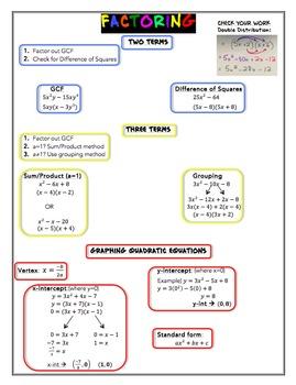 Factoring Reference Sheet