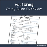 Factoring Reference Sheet / Study Guide