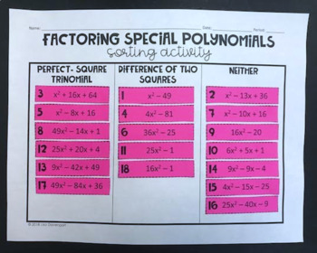 Factoring Special Polynomials (Sorting Activity)