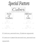 Factoring Sum and Difference of Cubes Graphic Organizer and Song