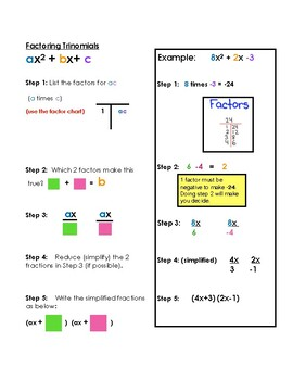 Factoring Trinomials (step by step)