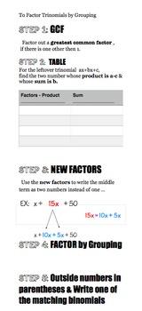Factoring Trinomials (ax²+bx+c)