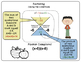 "Factoring Trinomials using the ""X-mthod"" Algebra, Task Cards"