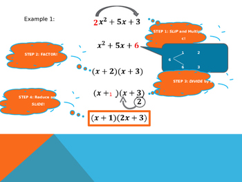 Factoring Trinomials with an A term. (Slip, Divide, and Slide)