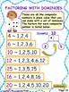 Factoring With Dominoes: Two Terrific  Math Games