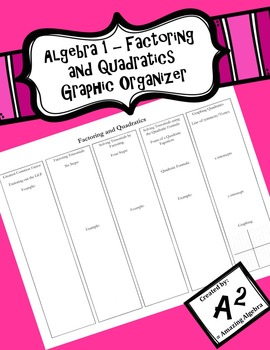Algebra 1 - Factoring and Quadratics Graphic Organizer