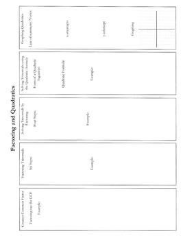 Algebra 1 - Factoring and Quadratics Graphic Organizer