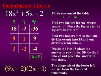 Factoring ax^2+bx+c Using the Tic Tac Toe Method