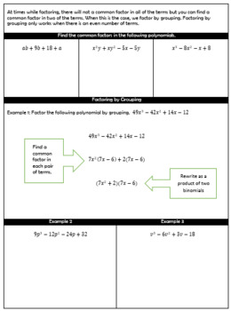 Factoring by Grouping Guided Notes and HW