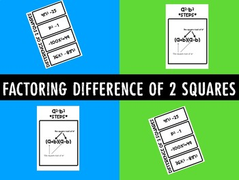 Factoring the Difference of 2 Squares Foldable