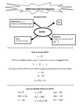 Factoring the Difference of Two Squares Graphic Organizer