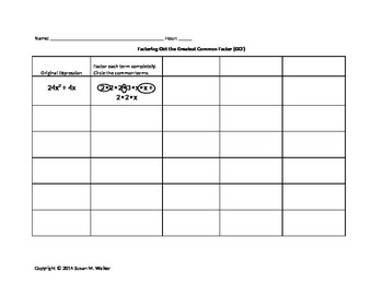 Factoring the GCF from Expressions Tabular Graphic Organizer