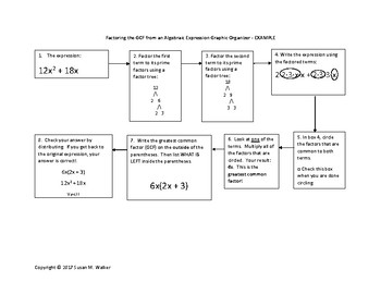 Factoring Out the Greatest Common Factor Flow Map