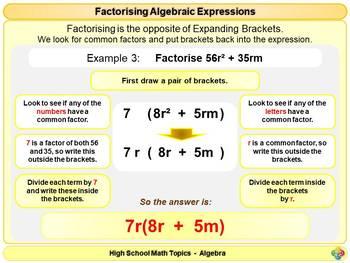 Factorising Algebraic Expressions for High School Math