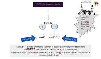 Factorising Math