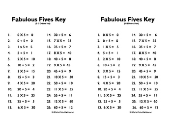 Multiplication and Division Facts (0-12 in order) Quizzes and Answer Keys