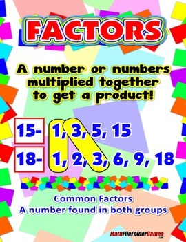 Factors {Anchor Chart with Cards for Students}