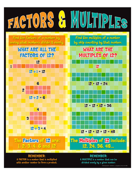 "Factors And Multiples Poster- 8½"" x 11"""