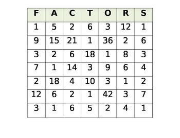 Factors Cover Up