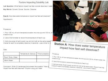 Factors Impacting Solubility Lab