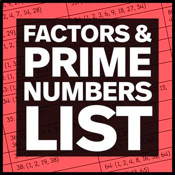 Factors List and Prime Numbers List (.pdf)