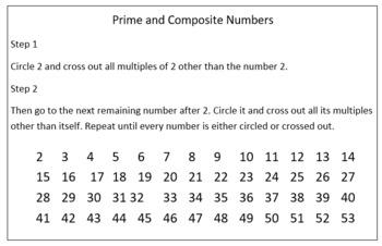 Factors, Multiples, GCF, LCM and Prime Factorization Notes