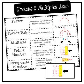 Factors & Multiples Vocabulary Sort