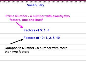 Factors Prime and Composite Factorization