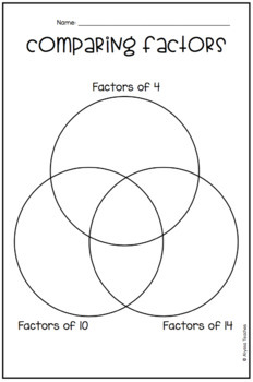 Factors and Multiples Sorts *Differentiated*