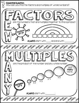 Factors and Multiples Doodle Notes