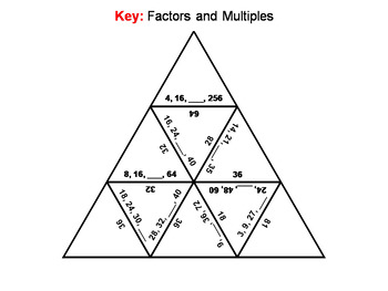 Factors and Multiples Game: Math Tarsia Puzzle