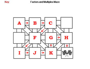 Factors and Multiples: Math Maze