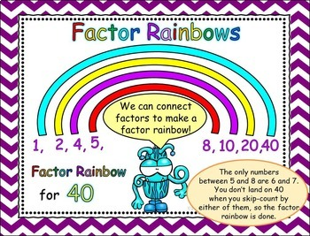 Factors and Multiples PowerPoint and Printables: Monster Multiplication 2