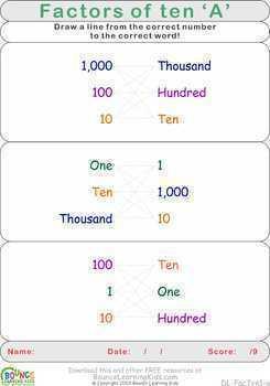 Factors of ten (13 Numeracy sheets)