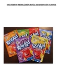 Factors of Production: Create your own Kool- Aid Flavor