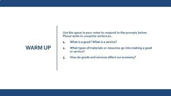 Factors of Production Economics Lesson!