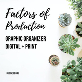 Factors of Production Graphic Organizer Digital and Print