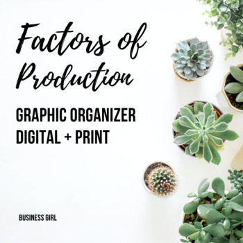 Factors of Production Graphic Organizer
