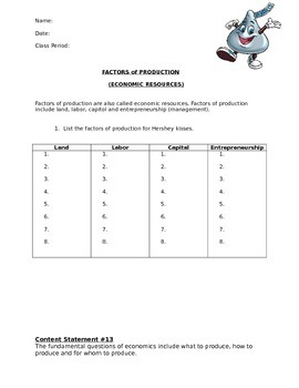 factors of production hershey 39 s kisses group worksheet use with powerpoint. Black Bedroom Furniture Sets. Home Design Ideas
